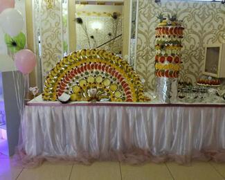 Банкеты от 5000 тенге с сюрпризом в ресторане «Империя»!
